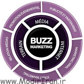 بازاریابی همهمه ای (BUZZ Marketing)