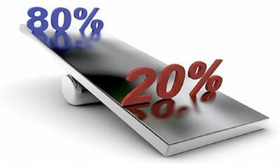 تکنیک های بازاریابی و فروش