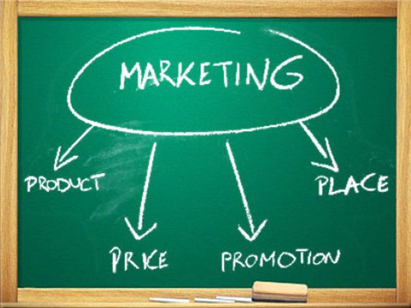 marketing-mix-or-4p