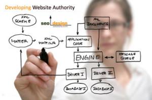 محتوای وب سایت