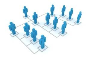 سیاست های سازمانی