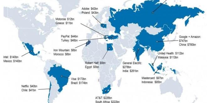 ارزش شرکت های بزرگ جهان در مقایسه با بازار سهام کشورها