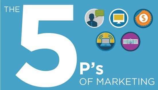 آمیخته ی بازاریابی - بنویسید 4P بخوانید 5P