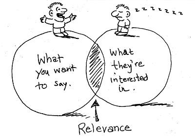 مرتبط بودن ارتباط مخاطب محتوا