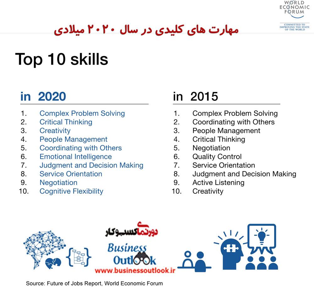 مهارت-های-کلیدی