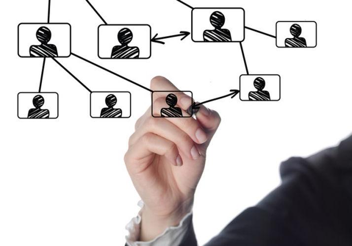 شبکه سازی