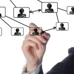 networking331