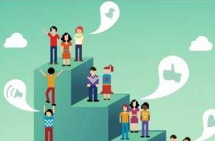 وفاداری مشتری با رسانه های اجتماعی
