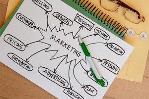 مراحل فرآیند بازاریابی