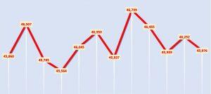 ترمز افزایش ارزش یورو