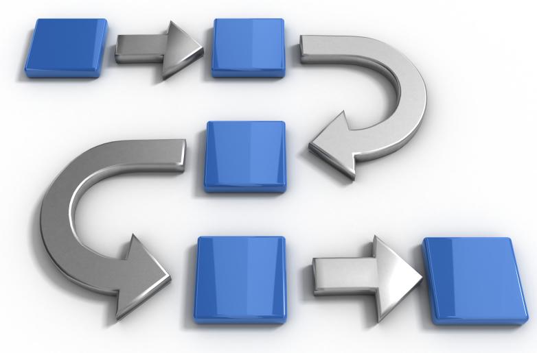 ساختاردهی مجدد سازمان
