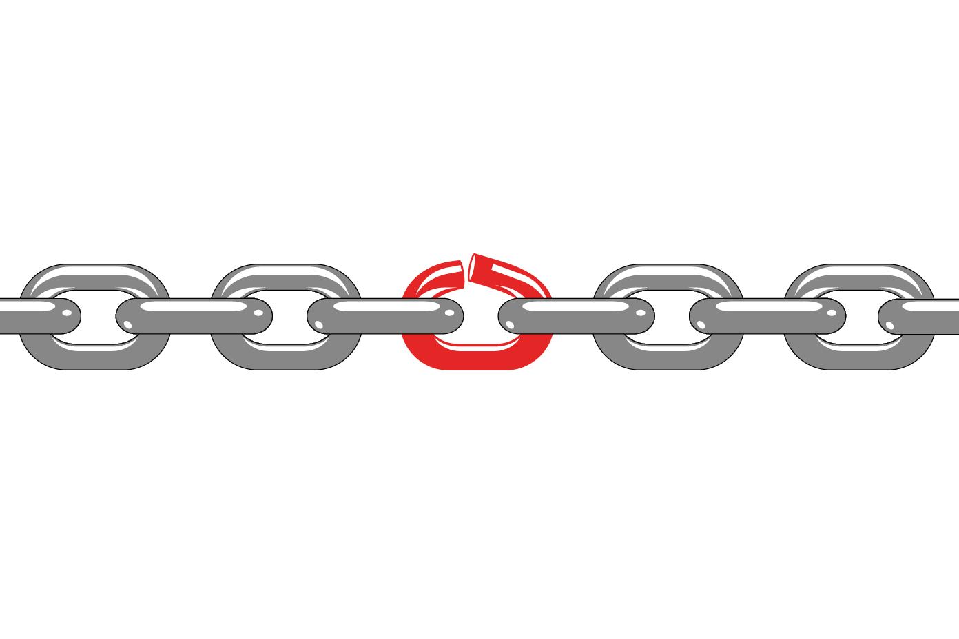 زنجیره ارزش