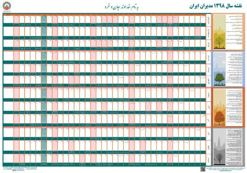 نقشه سال مدیران ایران برای برنامه ریزی استراتژیک