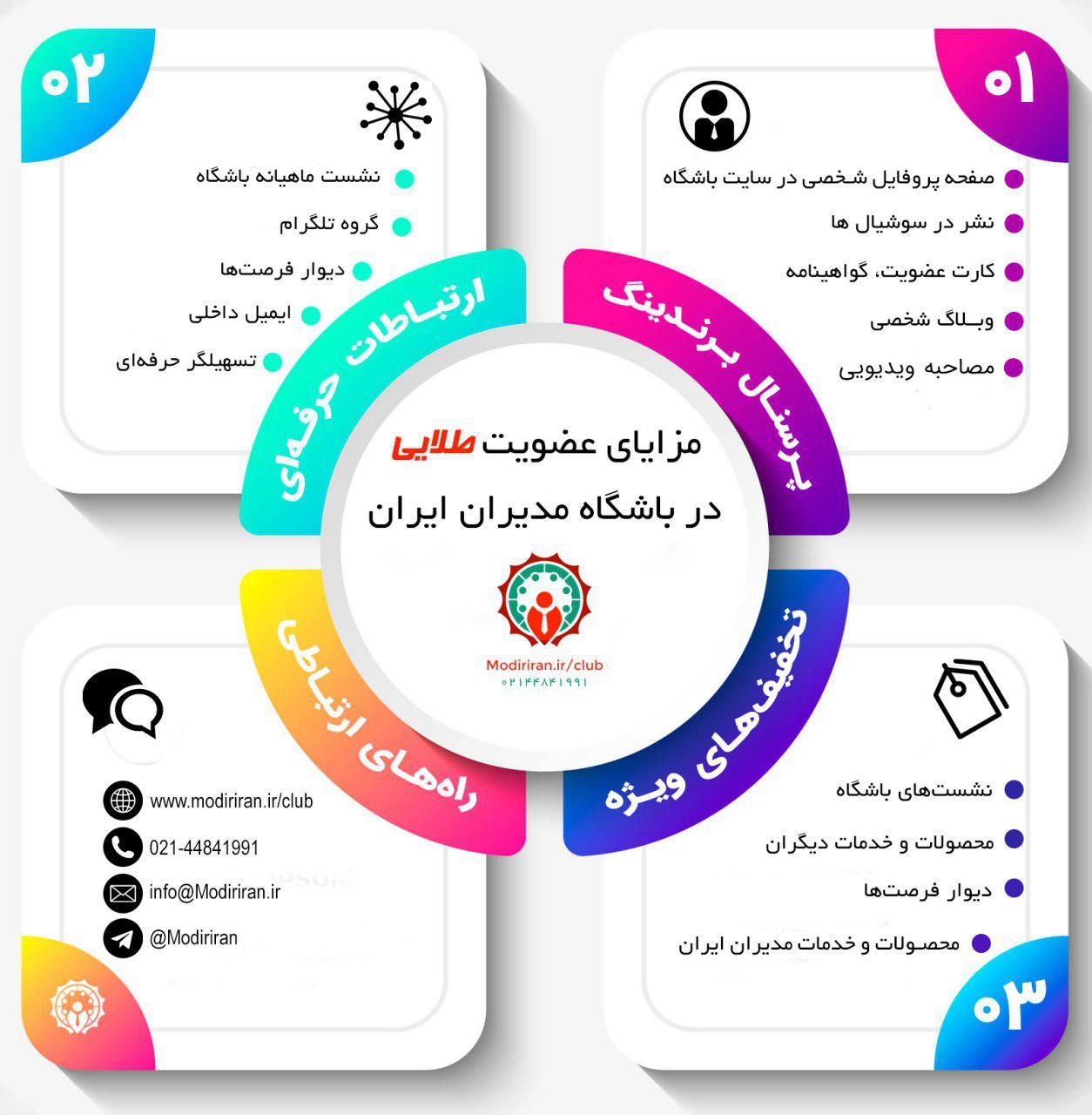مزایای عضویت طلایی باشگاه مدیران ایران