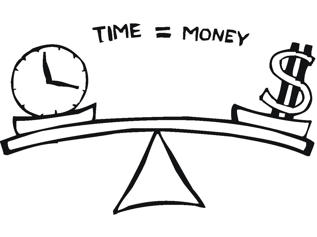 هرم مدیریت زمان