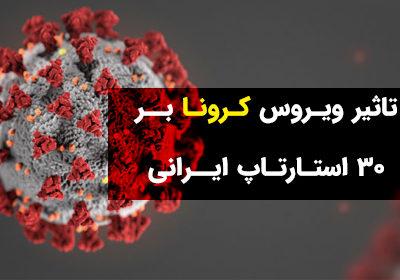 تاثیر کروناویروس